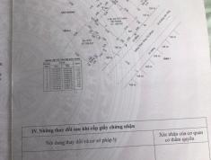 Cho thuê đất mặt tiền 10m đường Thảo Điền, quận 2. DT 25x32m, giá 150 triệu/th. 0937023082