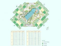 Cần sang nhượng lại căn hộ Sadora Sala, 2 phòng ngủ, căn số 3. 0933 520 896 tầng đẹp