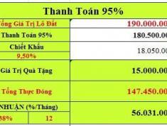 Đất Nền Đầu Tư Lướt Sóng 190 Triệu/1 NỀN  Lợi Nhuận 38%/ 1 Năm