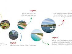 Ninh Chữ SeaGate dự án đất nền sổ đỏ Hot nhất Ninh Thuận