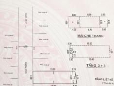 Bán nhà 3 lầu hẻm xe hơi 8m Đường số 27 P.Tân Quy Quận 7