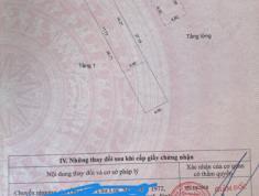 Cần bán đất MT đường Nguyễn Chánh, giá chưa qua đầu tư. LH: 0901.151.246