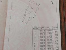 Chính chủ bán  lô đất thổ cư mặt tiền tại huyện  Nhơn Trạch, tỉnh Đồng Nai