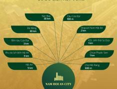 8 Lý do bạn không Nên bỏ lỡ khi Tìm hiểu Đất Nền dự án Nam Hội An city